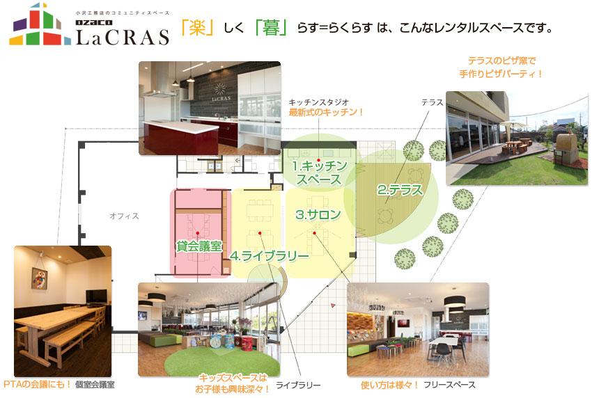 「楽」しく「暮」らす=らくらすは、こんなレンタルスペースです。キッチンスタジオ テラスのピザ窯で手作りピザパーティ 使い方は様々!フリースペース キッズスペースはお子様も興味津々 PTAの会議にも!個室会議室